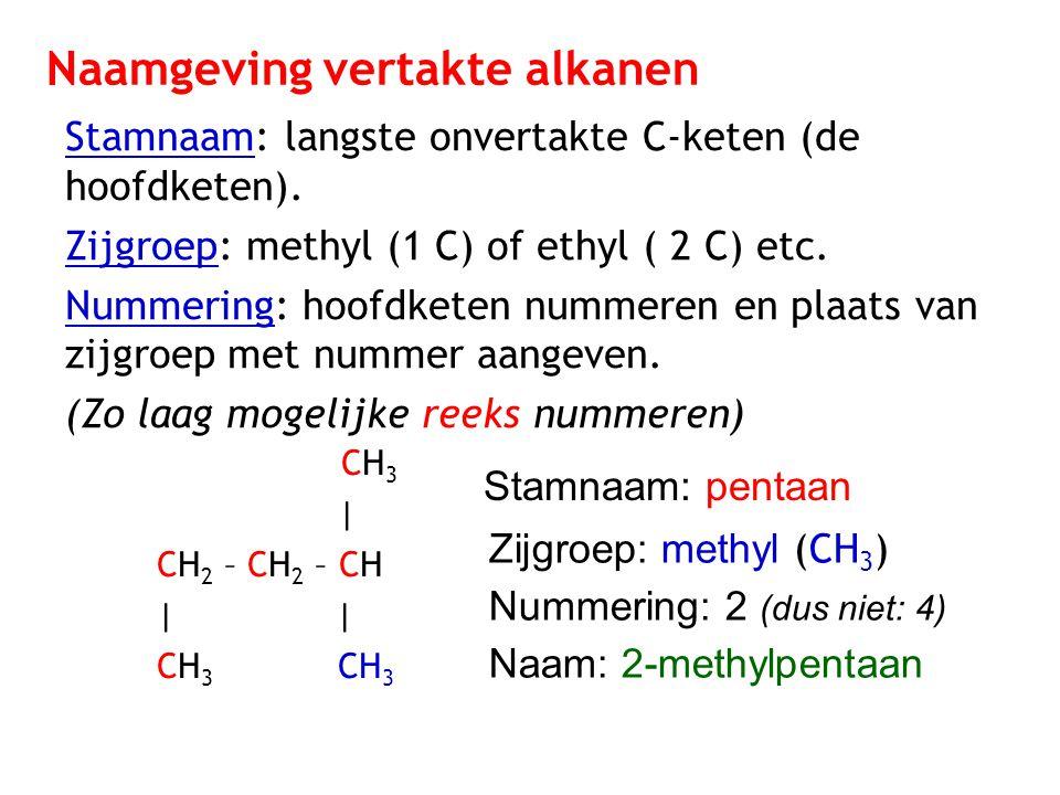Naamgeving vertakte alkanen Stamnaam: langste onvertakte C-keten (de hoofdketen). Zijgroep: methyl (1 C) of ethyl ( 2 C) etc. Nummering: hoofdketen nu