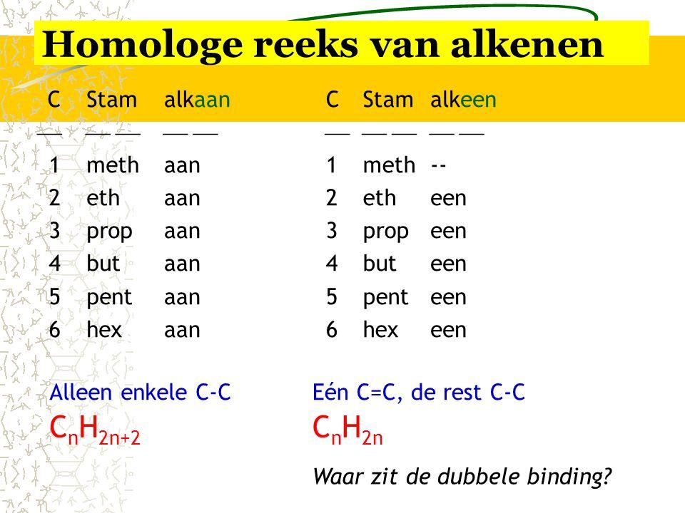 Homologe reeks van alkenen C  1 2 3 4 5 6 Stam  meth eth prop but pent hex alkaan  aan C123456C123456 Stam  meth eth prop but pent hex Alleen en