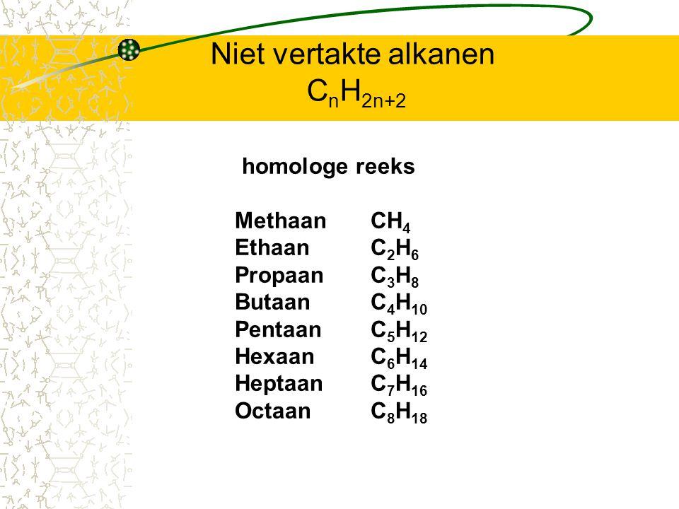 Niet vertakte alkanen C n H 2n+2 homologe reeks Methaan CH 4 EthaanC 2 H 6 PropaanC 3 H 8 ButaanC 4 H 10 PentaanC 5 H 12 HexaanC 6 H 14 HeptaanC 7 H 1