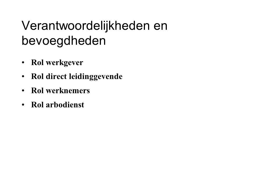 Verantwoordelijkheden en bevoegdheden Rol werkgever Rol direct leidinggevende Rol werknemers Rol arbodienst