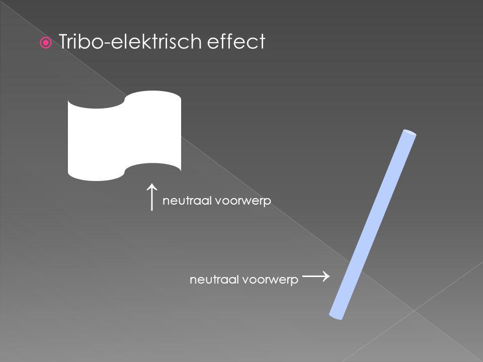  Tribo-elektrisch effect ↑ neutraal voorwerp neutraal voorwerp →