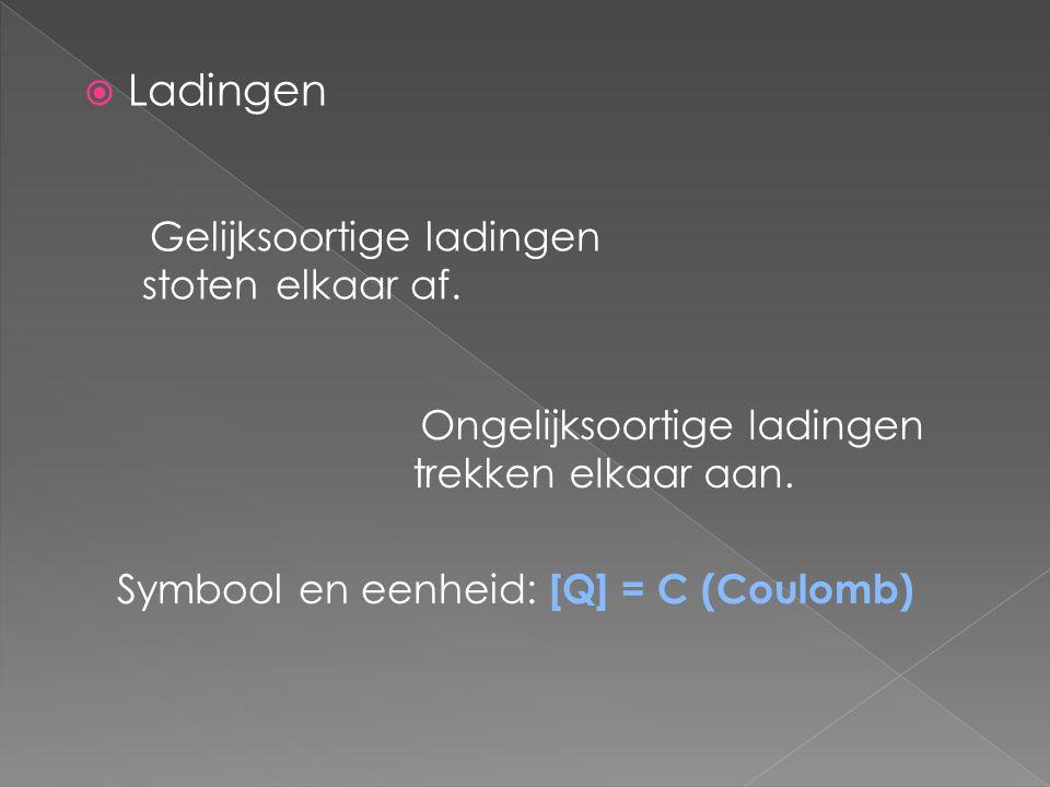  Ladingen Gelijksoortige ladingen stoten elkaar af. Ongelijksoortige ladingen trekken elkaar aan. Symbool en eenheid: [Q] = C (Coulomb)