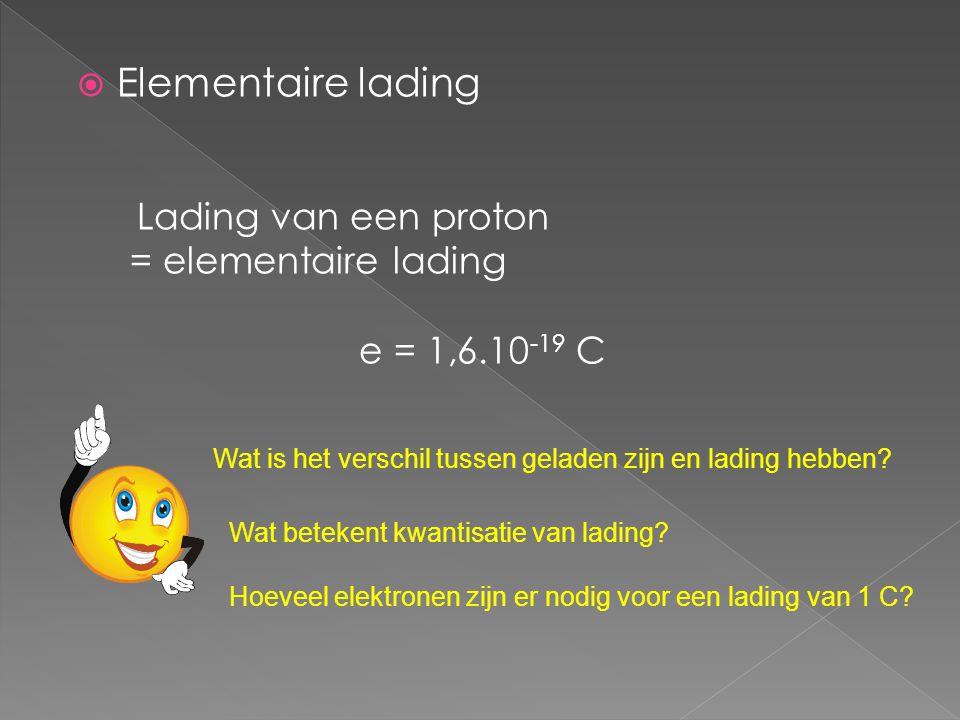  Elementaire lading Lading van een proton = elementaire lading e = 1,6.10 -19 C Wat is het verschil tussen geladen zijn en lading hebben? Wat beteken