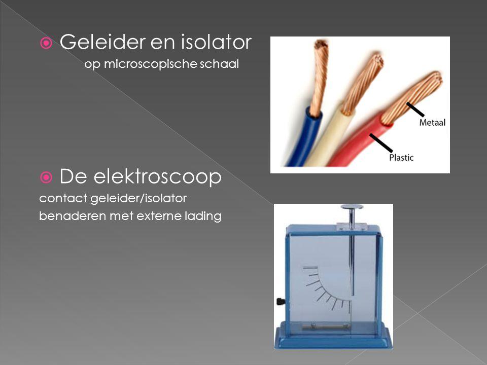  Geleider en isolator op microscopische schaal  De elektroscoop contact geleider/isolator benaderen met externe lading