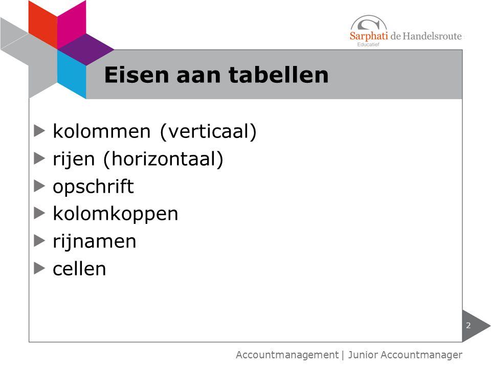 kolommen (verticaal) rijen (horizontaal) opschrift kolomkoppen rijnamen cellen 2 Accountmanagement | Junior Accountmanager Eisen aan tabellen