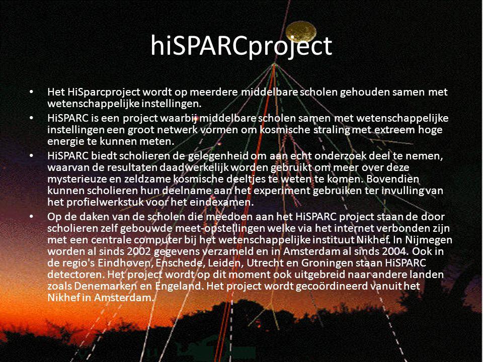 hiSPARCproject Het HiSparcproject wordt op meerdere middelbare scholen gehouden samen met wetenschappelijke instellingen. HiSPARC is een project waarb