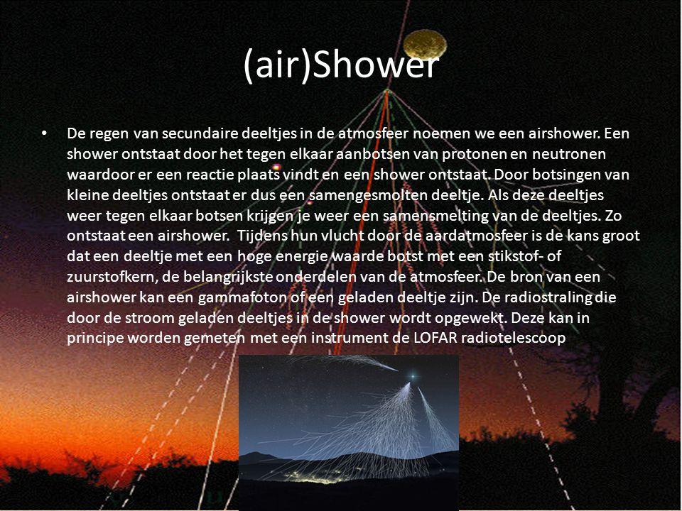 (air)Shower De regen van secundaire deeltjes in de atmosfeer noemen we een airshower. Een shower ontstaat door het tegen elkaar aanbotsen van protonen