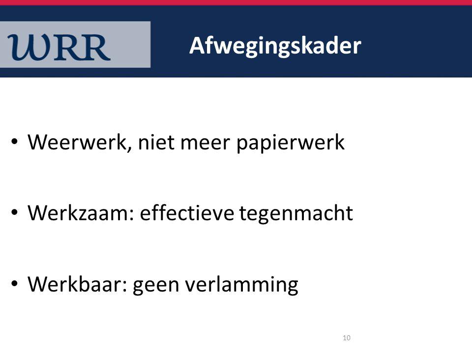 Afwegingskader Weerwerk, niet meer papierwerk Werkzaam: effectieve tegenmacht Werkbaar: geen verlamming 10