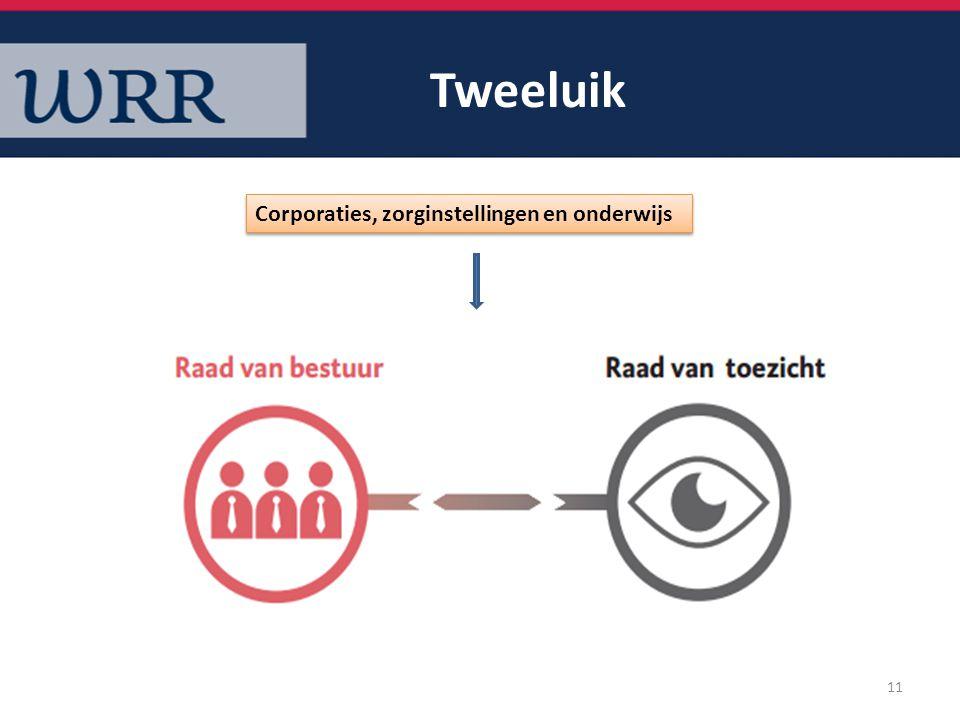 Tweeluik 11 Corporaties, zorginstellingen en onderwijs