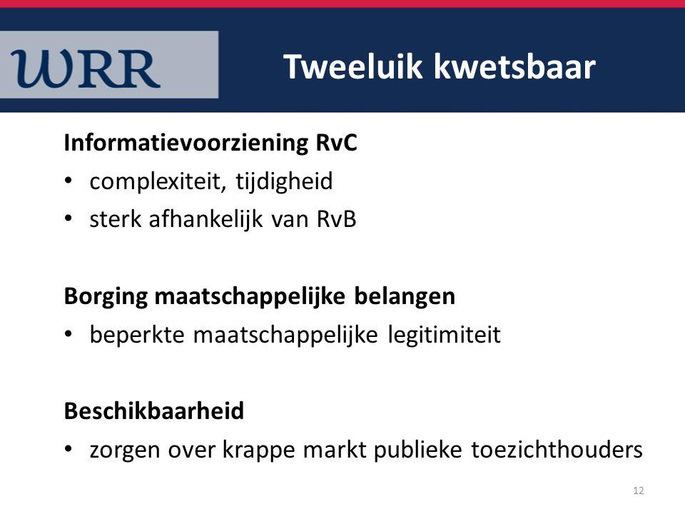 Tweeluik kwetsbaar Informatievoorziening RvC complexiteit, tijdigheid sterk afhankelijk van RvB Borging maatschappelijke belangen beperkte maatschappelijke legitimiteit Beschikbaarheid zorgen over krappe markt publieke toezichthouders 12