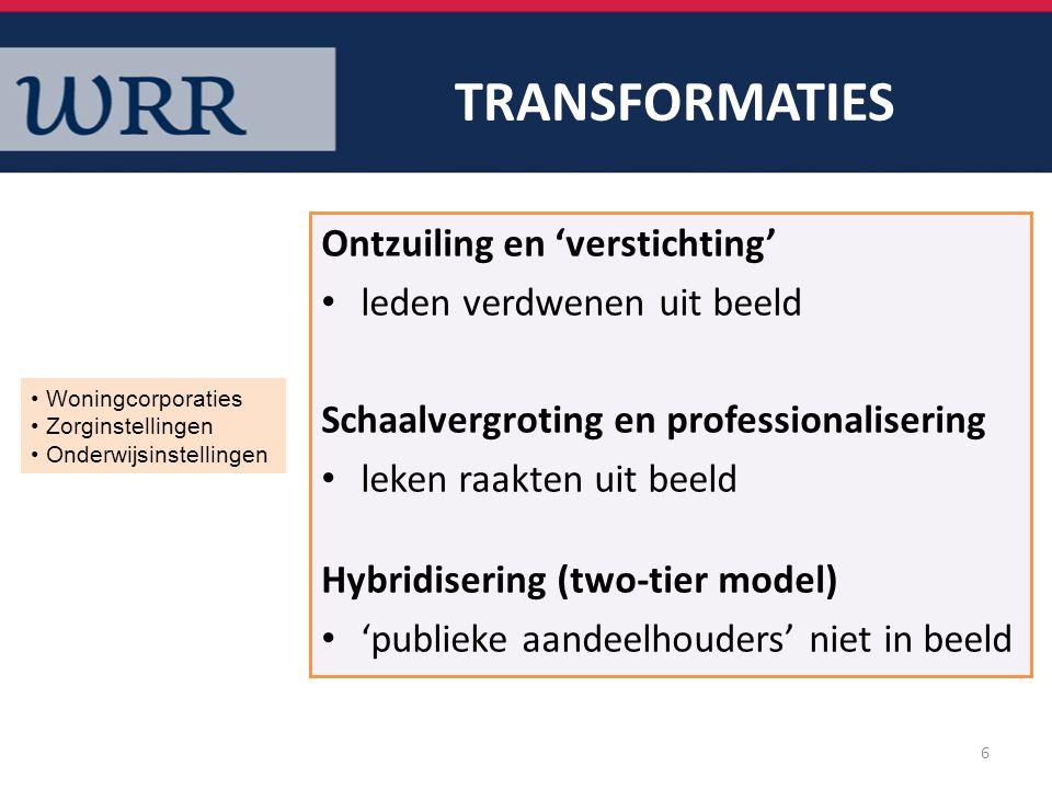 TRANSFORMATIES Ontzuiling en 'verstichting' leden verdwenen uit beeld Schaalvergroting en professionalisering leken raakten uit beeld Hybridisering (t
