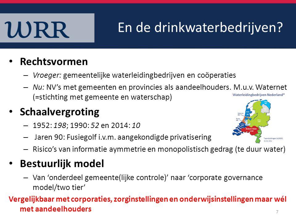 Rechtsvormen – Vroeger: gemeentelijke waterleidingbedrijven en coöperaties – Nu: NV's met gemeenten en provincies als aandeelhouders. M.u.v. Waternet