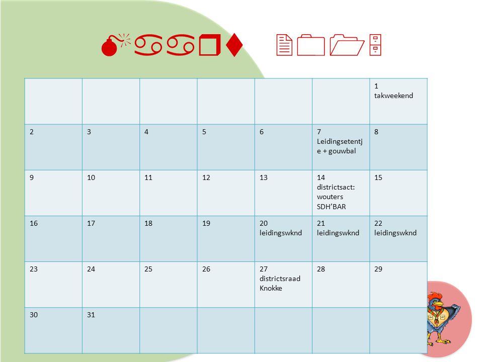 Maart 2015 1 takweekend 234567 Leidingsetentj e + gouwbal 8 91011121314 districtsact: wouters SDH'BAR 15 1617181920 leidingswknd 21 leidingswknd 22 leidingswknd 2324252627 districtsraad Knokke 2829 3031