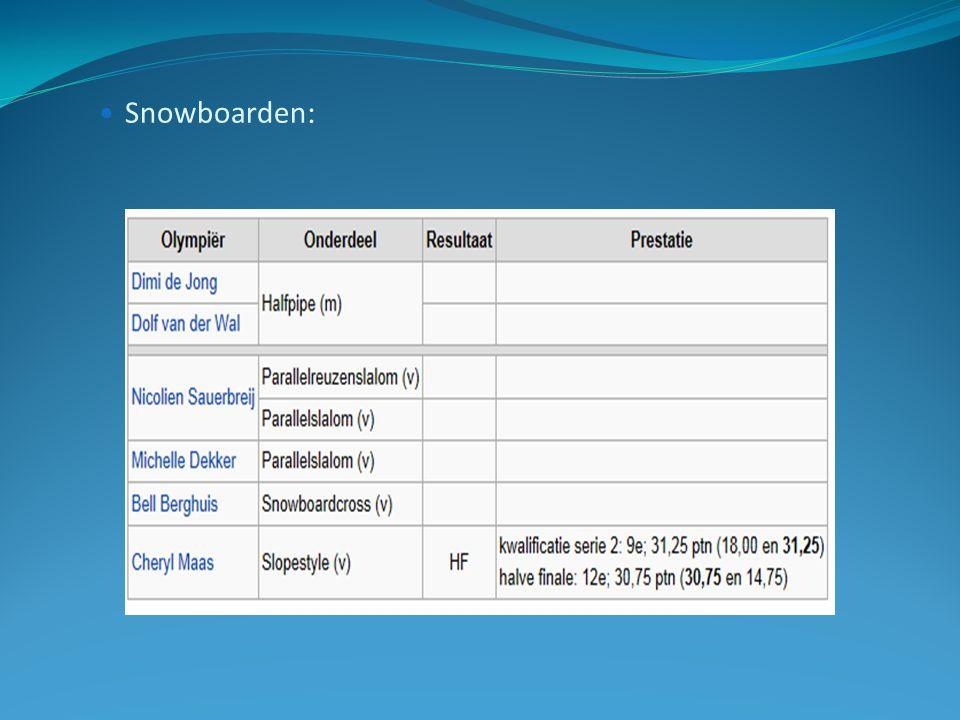 Snowboarden: