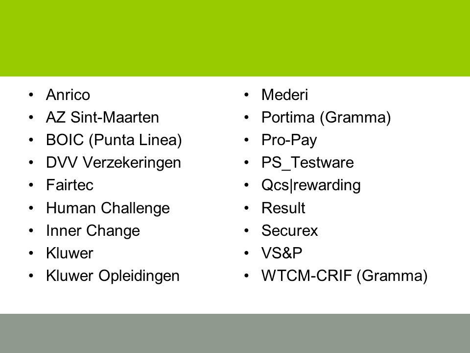 Anrico AZ Sint-Maarten BOIC (Punta Linea) DVV Verzekeringen Fairtec Human Challenge Inner Change Kluwer Kluwer Opleidingen Mederi Portima (Gramma) Pro-Pay PS_Testware Qcs|rewarding Result Securex VS&P WTCM-CRIF (Gramma)