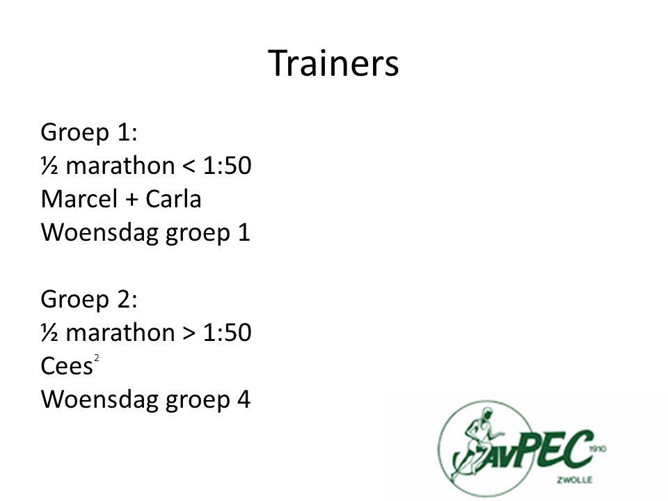 Trainers Groep 1: ½ marathon < 1:50 Marcel + Carla Woensdag groep 1 Groep 2: ½ marathon > 1:50 Cees 2 Woensdag groep 4