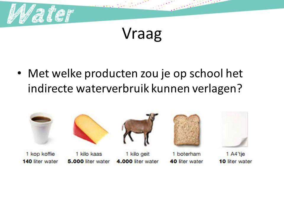 Met welke producten zou je op school het indirecte waterverbruik kunnen verlagen? Vraag