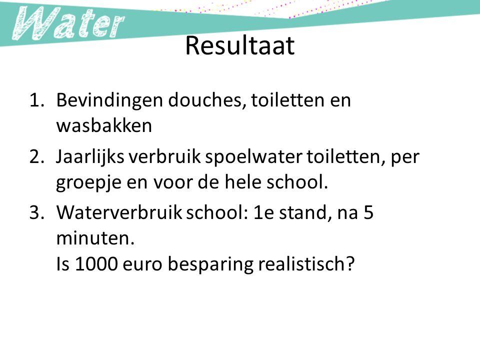 Resultaat 1.Bevindingen douches, toiletten en wasbakken 2.Jaarlijks verbruik spoelwater toiletten, per groepje en voor de hele school. 3.Waterverbruik