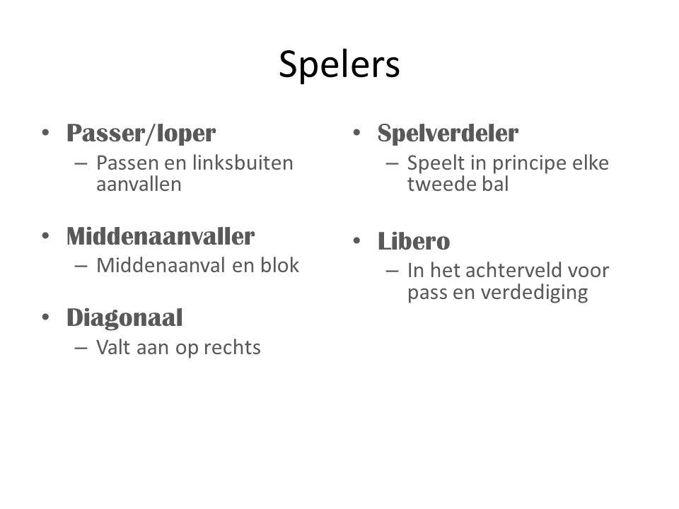 Spelers Passer/loper – Passen en linksbuiten aanvallen Middenaanvaller – Middenaanval en blok Diagonaal – Valt aan op rechts Spelverdeler – Speelt in