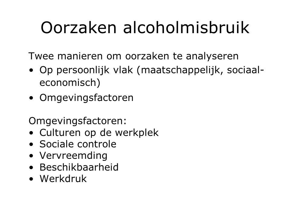 Oorzaken alcoholmisbruik Twee manieren om oorzaken te analyseren Op persoonlijk vlak (maatschappelijk, sociaal- economisch) Omgevingsfactoren Omgevingsfactoren: Culturen op de werkplek Sociale controle Vervreemding Beschikbaarheid Werkdruk