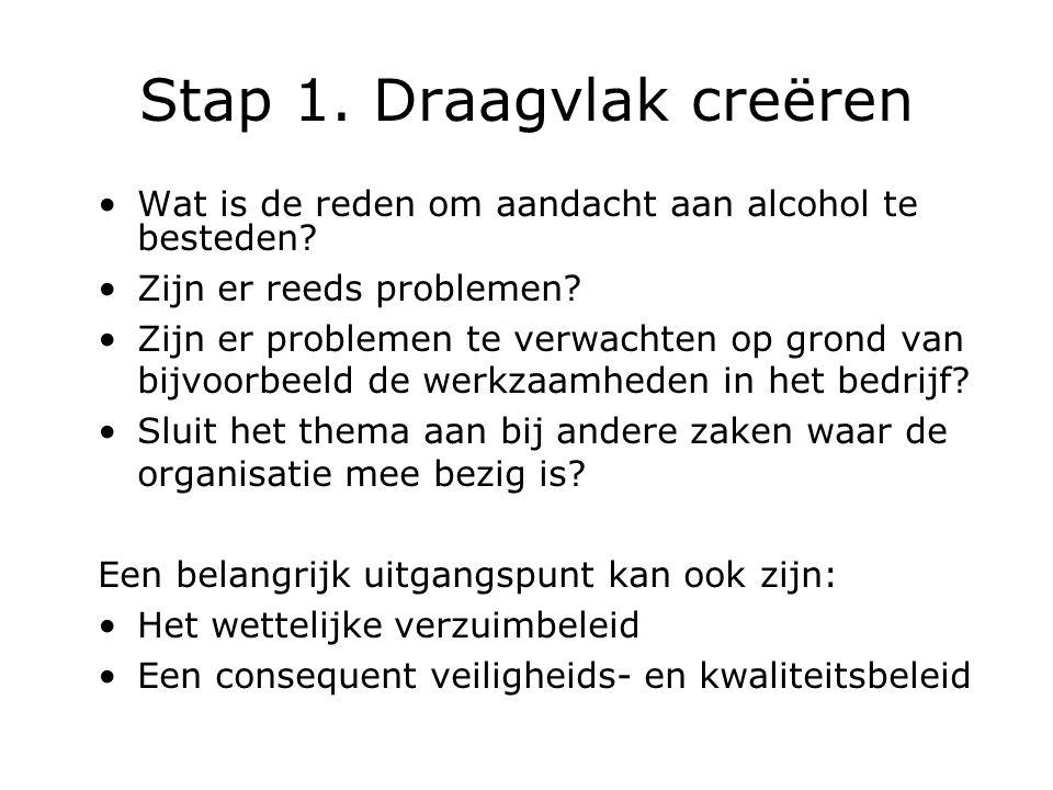 Stap 1.Draagvlak creëren Wat is de reden om aandacht aan alcohol te besteden.