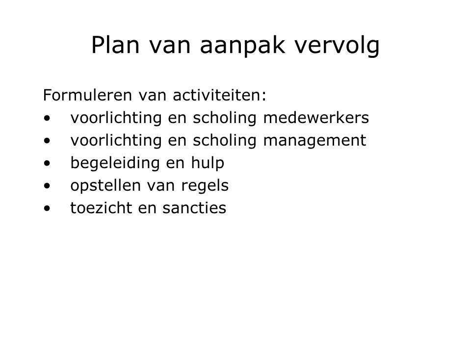 Plan van aanpak vervolg Formuleren van activiteiten: voorlichting en scholing medewerkers voorlichting en scholing management begeleiding en hulp opstellen van regels toezicht en sancties