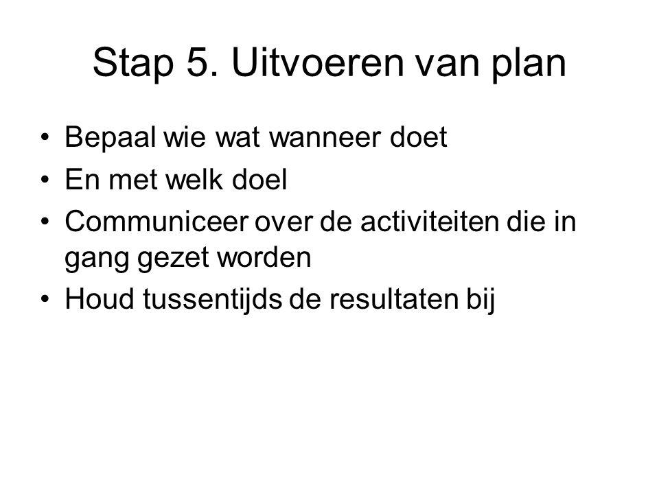 Stap 5.