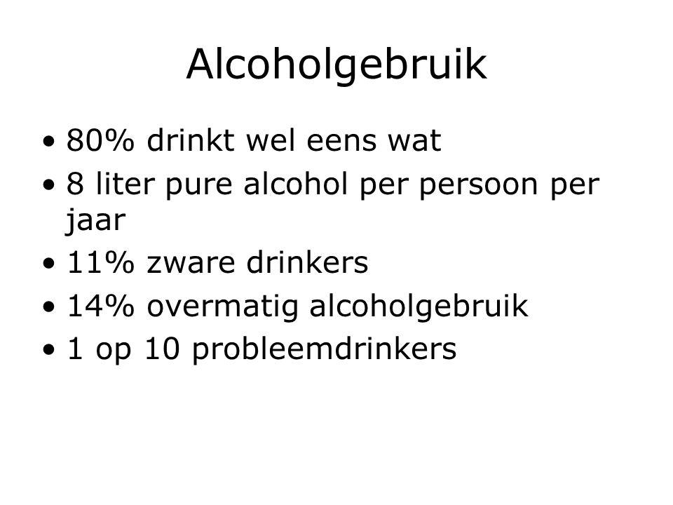 Alcoholgebruik 80% drinkt wel eens wat 8 liter pure alcohol per persoon per jaar 11% zware drinkers 14% overmatig alcoholgebruik 1 op 10 probleemdrinkers