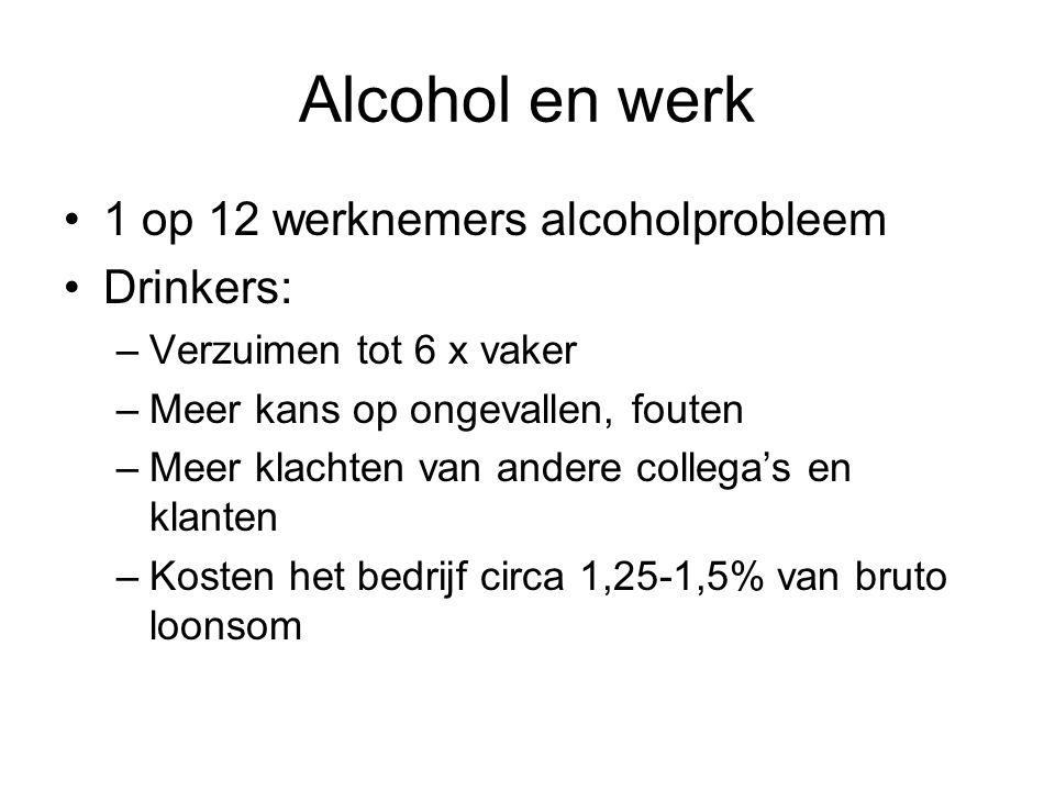 Alcohol en werk 1 op 12 werknemers alcoholprobleem Drinkers: –Verzuimen tot 6 x vaker –Meer kans op ongevallen, fouten –Meer klachten van andere collega's en klanten –Kosten het bedrijf circa 1,25-1,5% van bruto loonsom