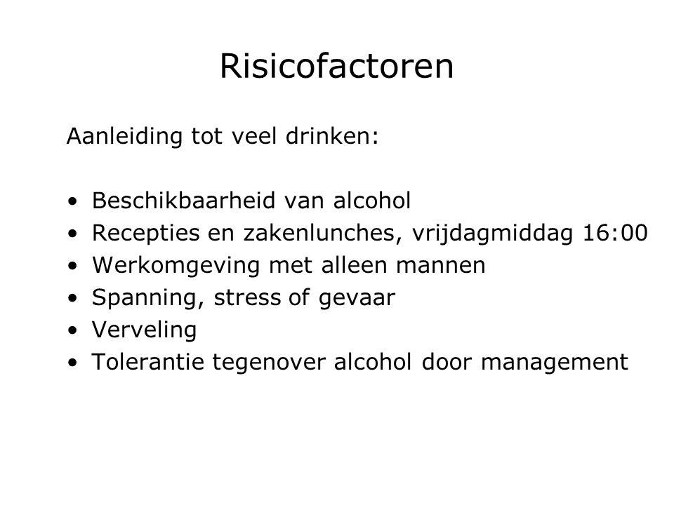 Risicofactoren Aanleiding tot veel drinken: Beschikbaarheid van alcohol Recepties en zakenlunches, vrijdagmiddag 16:00 Werkomgeving met alleen mannen Spanning, stress of gevaar Verveling Tolerantie tegenover alcohol door management