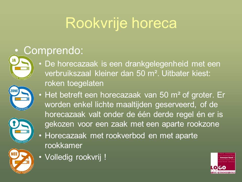 Rookvrije horeca Comprendo: De horecazaak is een drankgelegenheid met een verbruikszaal kleiner dan 50 m².