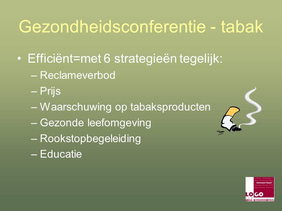 Gezondheidsconferentie - tabak Efficiënt=met 6 strategieën tegelijk: –Reclameverbod –Prijs –Waarschuwing op tabaksproducten –Gezonde leefomgeving –Rookstopbegeleiding –Educatie