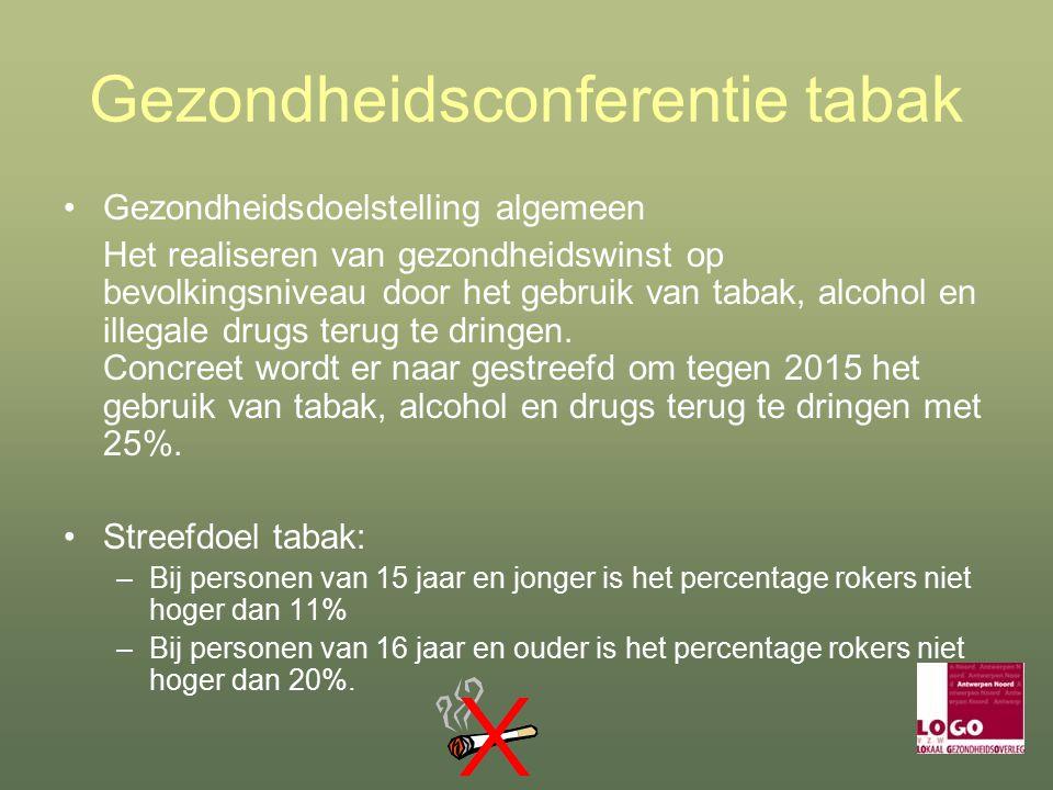 Gezondheidsconferentie tabak Gezondheidsdoelstelling algemeen Het realiseren van gezondheidswinst op bevolkingsniveau door het gebruik van tabak, alcohol en illegale drugs terug te dringen.