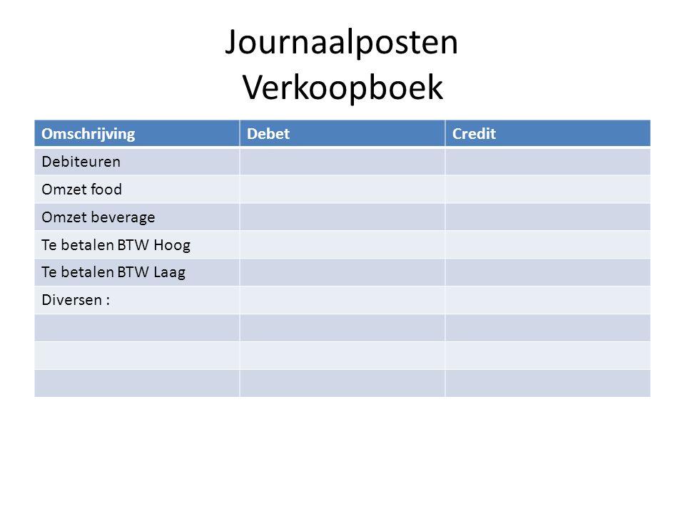 Journaalposten Verkoopboek OmschrijvingDebetCredit Debiteuren Omzet food Omzet beverage Te betalen BTW Hoog Te betalen BTW Laag Diversen :