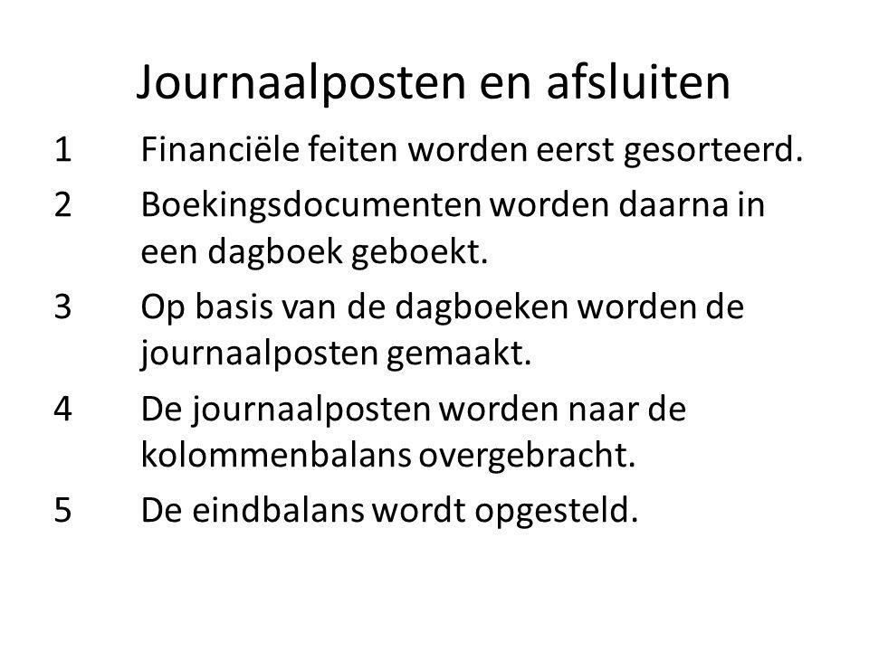 Journaalposten en afsluiten 1Financiële feiten worden eerst gesorteerd. 2Boekingsdocumenten worden daarna in een dagboek geboekt. 3Op basis van de dag
