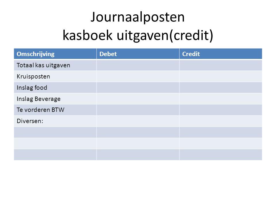 Journaalposten kasboek uitgaven(credit) OmschrijvingDebetCredit Totaal kas uitgaven Kruisposten Inslag food Inslag Beverage Te vorderen BTW Diversen: