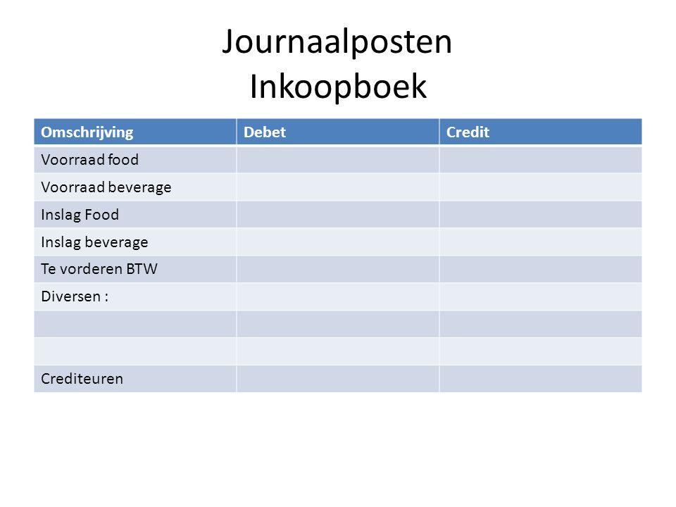 Journaalposten Inkoopboek OmschrijvingDebetCredit Voorraad food Voorraad beverage Inslag Food Inslag beverage Te vorderen BTW Diversen : Crediteuren