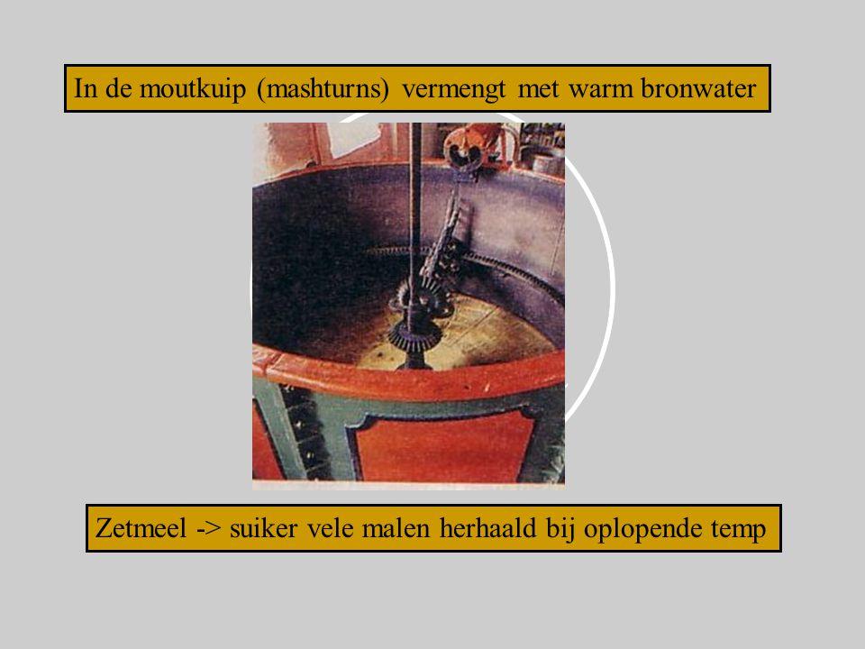 In de moutkuip (mashturns) vermengt met warm bronwater Zetmeel -> suiker vele malen herhaald bij oplopende temp
