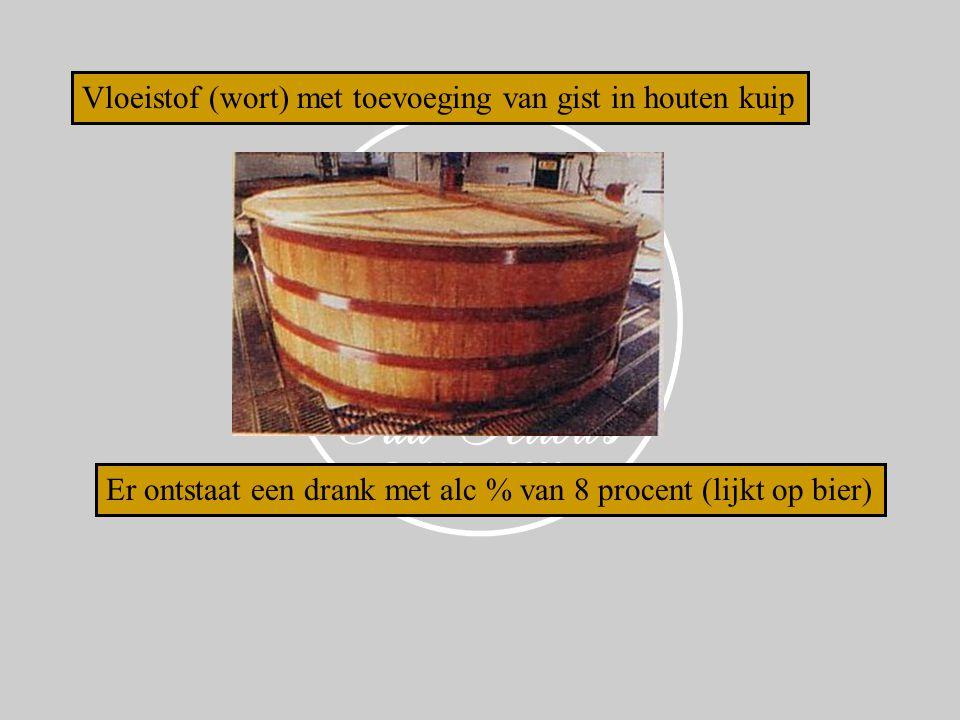 Er ontstaat een drank met alc % van 8 procent (lijkt op bier) Vloeistof (wort) met toevoeging van gist in houten kuip