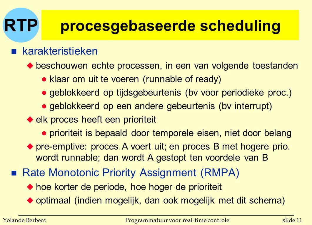 RTP slide 11Programmatuur voor real-time controleYolande Berbers procesgebaseerde scheduling n karakteristieken u beschouwen echte processen, in een v