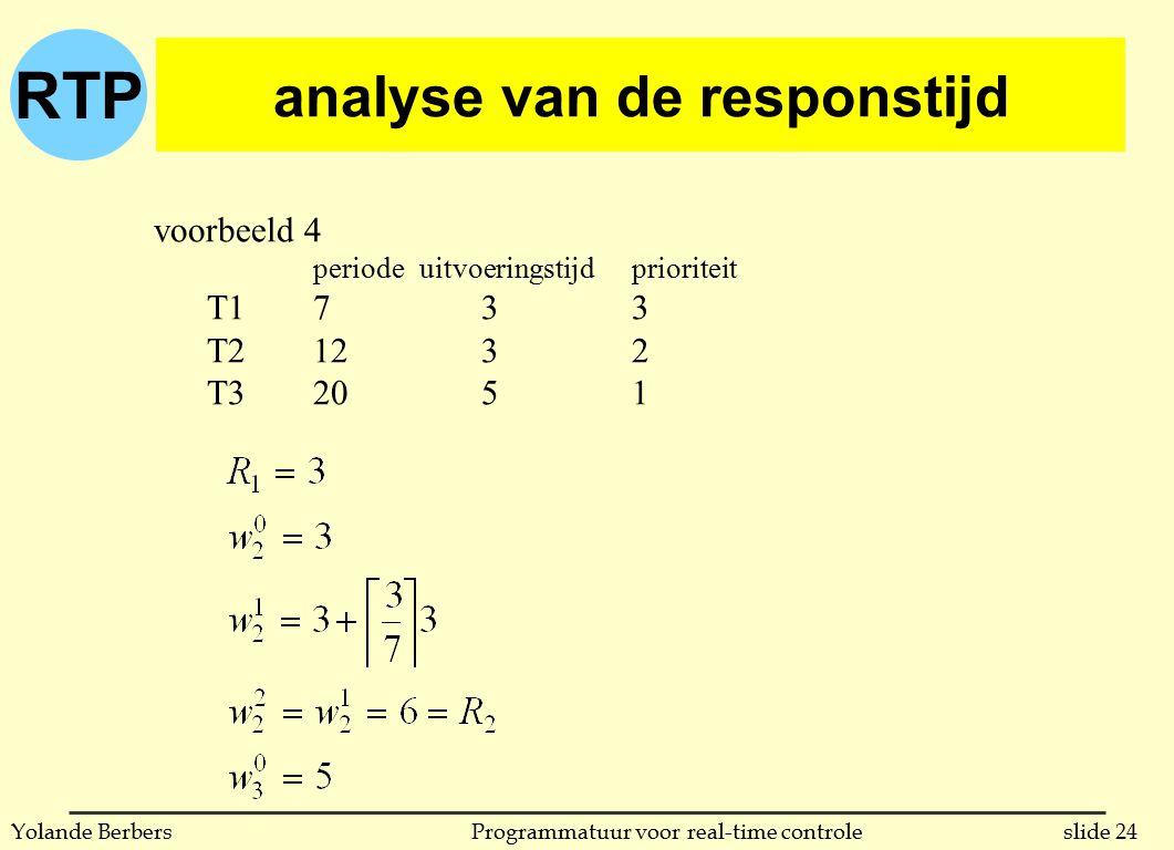 RTP slide 24Programmatuur voor real-time controleYolande Berbers analyse van de responstijd voorbeeld 4 periodeuitvoeringstijdprioriteit T17 33 T212 3