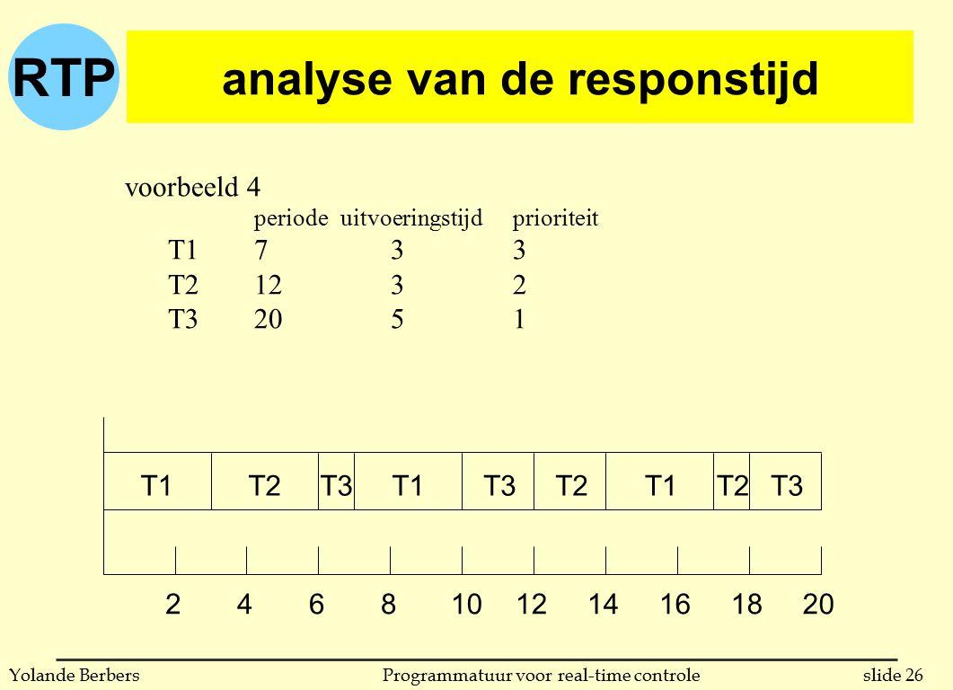 RTP slide 26Programmatuur voor real-time controleYolande Berbers analyse van de responstijd voorbeeld 4 periodeuitvoeringstijdprioriteit T17 33 T212 32 T320 51 2468101214161820 T1T2T3T1T3T2T1T2T3