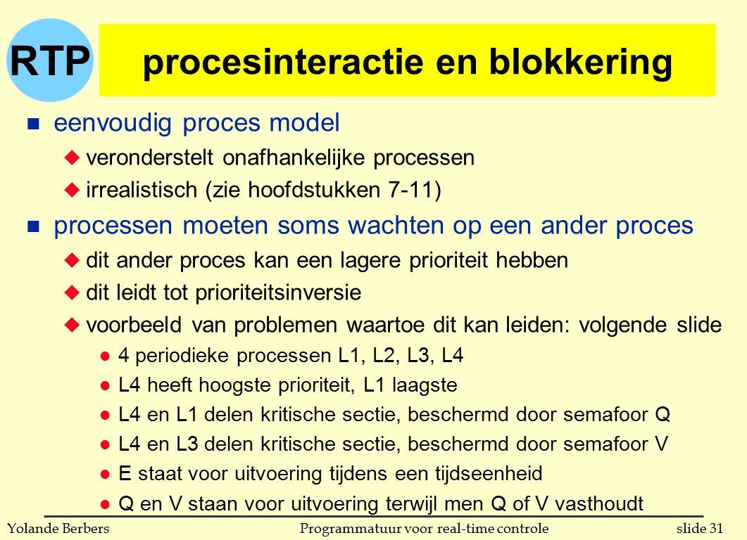 RTP slide 31Programmatuur voor real-time controleYolande Berbers procesinteractie en blokkering n eenvoudig proces model u veronderstelt onafhankelijke processen u irrealistisch (zie hoofdstukken 7-11) n processen moeten soms wachten op een ander proces u dit ander proces kan een lagere prioriteit hebben u dit leidt tot prioriteitsinversie u voorbeeld van problemen waartoe dit kan leiden: volgende slide l 4 periodieke processen L1, L2, L3, L4 l L4 heeft hoogste prioriteit, L1 laagste l L4 en L1 delen kritische sectie, beschermd door semafoor Q l L4 en L3 delen kritische sectie, beschermd door semafoor V l E staat voor uitvoering tijdens een tijdseenheid l Q en V staan voor uitvoering terwijl men Q of V vasthoudt