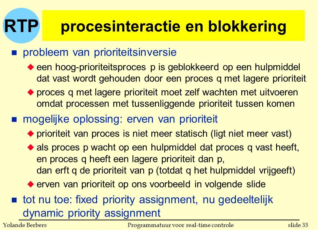 RTP slide 33Programmatuur voor real-time controleYolande Berbers procesinteractie en blokkering n probleem van prioriteitsinversie u een hoog-priorite