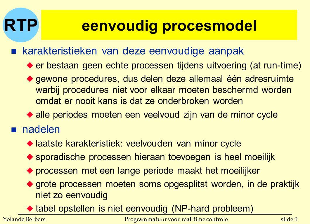 RTP slide 30Programmatuur voor real-time controleYolande Berbers deadline monotonic priority assignment n bij eenvoudig procesmodel u D = T (deadline = periode) u Rate Monotonic Priority Assignment (RMPA) is optimaal n voor model waarbij D < T u Deadline Monotonic Priority Ordering (DMPO) is optimaal u als Di Pj u bewijs in 13.8.1 vb 5 periode deadline uitvoeringst.