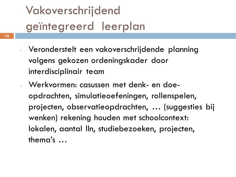 Vakoverschrijdend geïntegreerd leerplan 12 - Veronderstelt een vakoverschrijdende planning volgens gekozen ordeningskader door interdisciplinair team