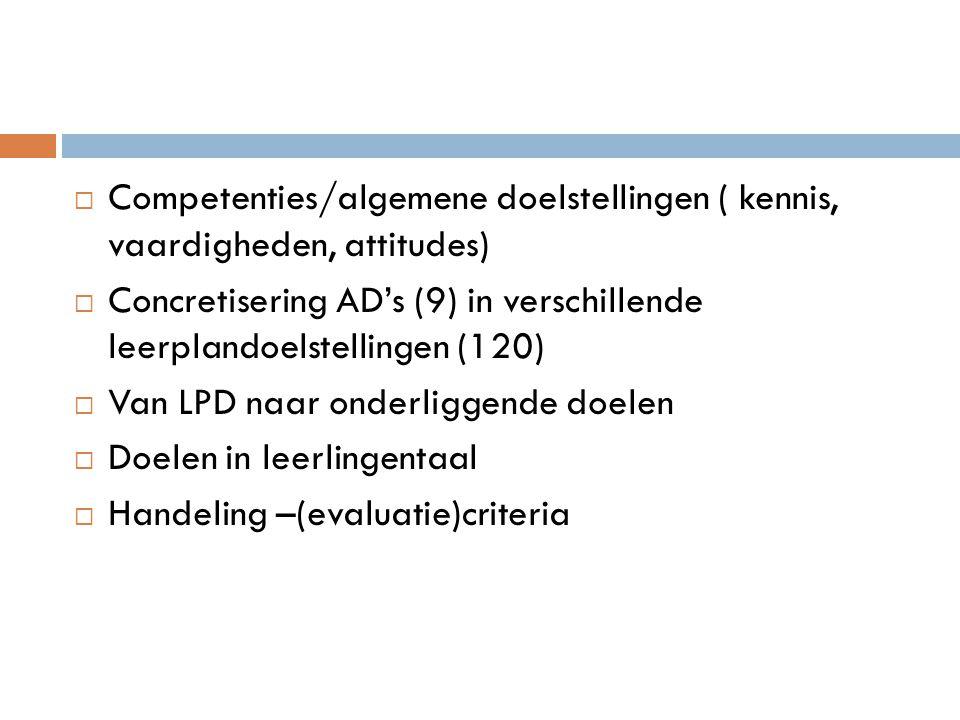  Competenties/algemene doelstellingen ( kennis, vaardigheden, attitudes)  Concretisering AD's (9) in verschillende leerplandoelstellingen (120)  Va