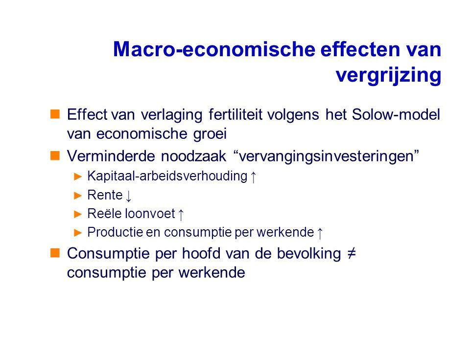 """Effect van verlaging fertiliteit volgens het Solow-model van economische groei Verminderde noodzaak """"vervangingsinvesteringen"""" ► Kapitaal-arbeidsverho"""