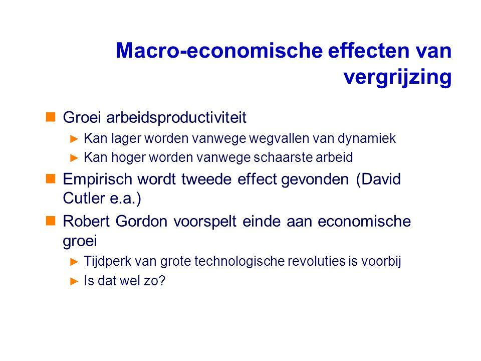Groei arbeidsproductiviteit ► Kan lager worden vanwege wegvallen van dynamiek ► Kan hoger worden vanwege schaarste arbeid Empirisch wordt tweede effec