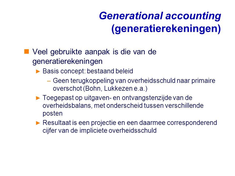 Generational accounting (generatierekeningen) Veel gebruikte aanpak is die van de generatierekeningen ► Basis concept: bestaand beleid –Geen terugkopp